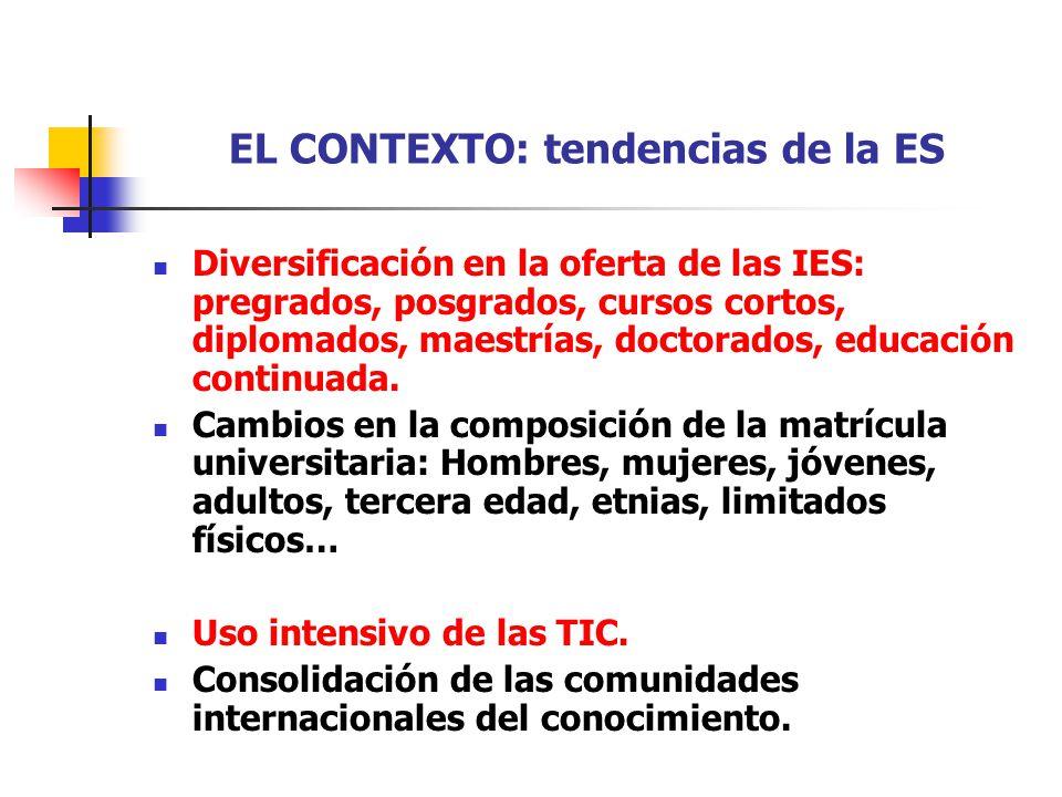 EL CONTEXTO: tendencias de la ES Diversificación en la oferta de las IES: pregrados, posgrados, cursos cortos, diplomados, maestrías, doctorados, educ