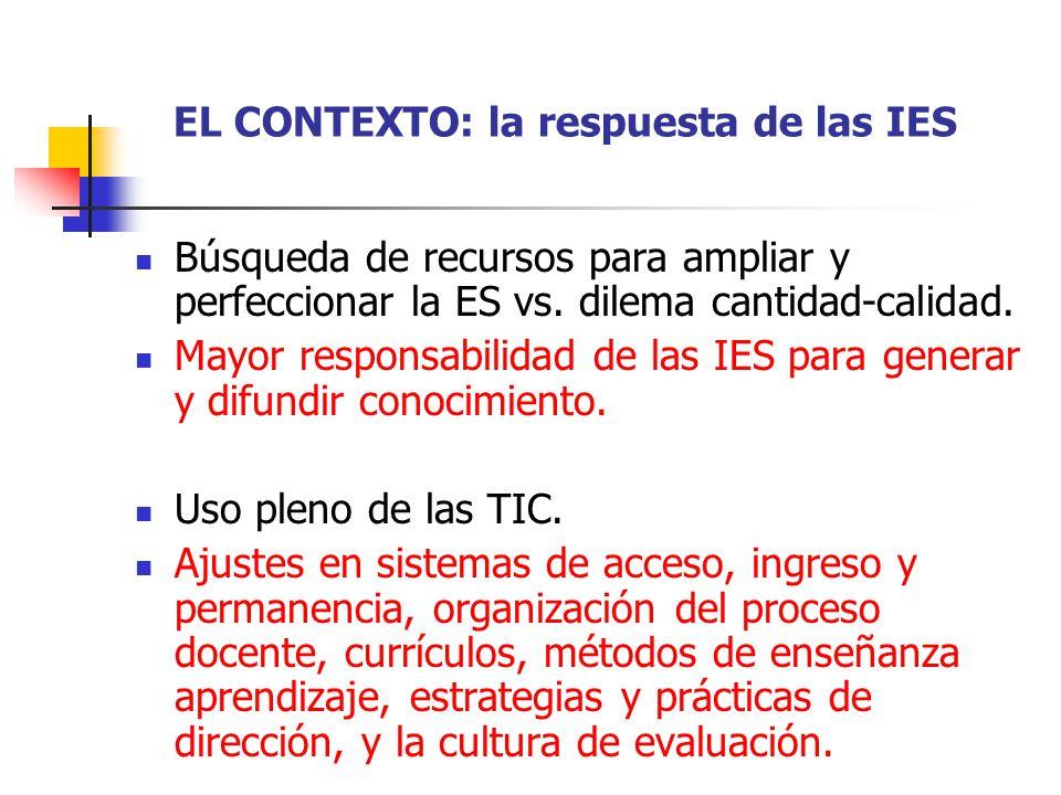 EL CONTEXTO: la respuesta de las IES Búsqueda de recursos para ampliar y perfeccionar la ES vs. dilema cantidad-calidad. Mayor responsabilidad de las