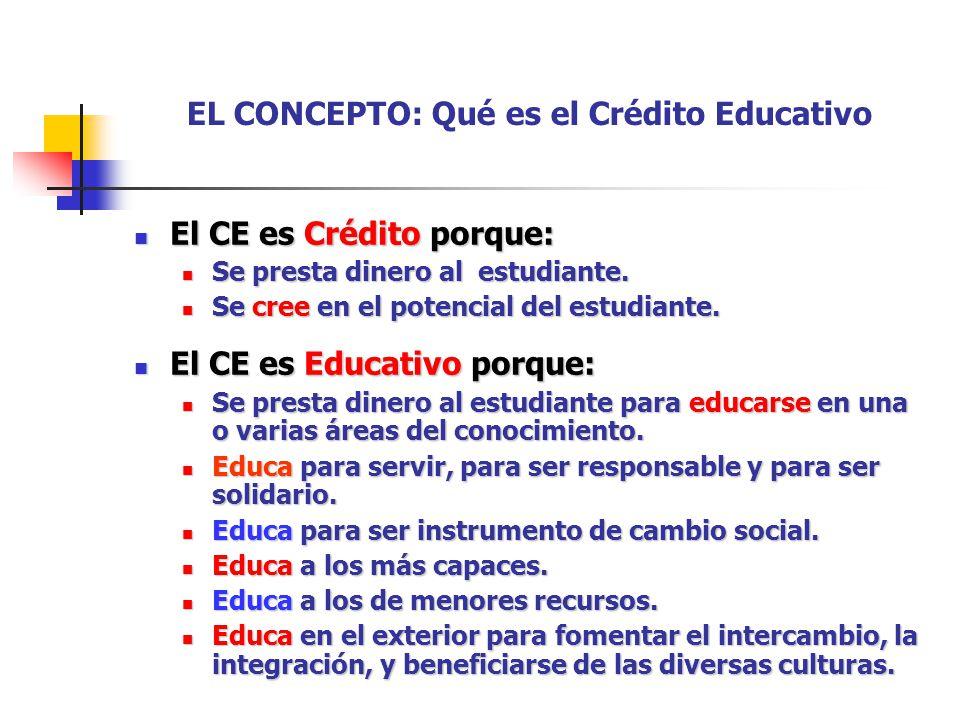 EL CONCEPTO: Qué es el Crédito Educativo El CE es Crédito porque: El CE es Crédito porque: Se presta dinero al estudiante. Se presta dinero al estudia