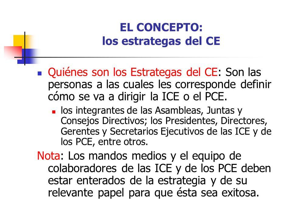 EL CONCEPTO: los estrategas del CE Quiénes son los Estrategas del CE: Son las personas a las cuales les corresponde definir cómo se va a dirigir la IC