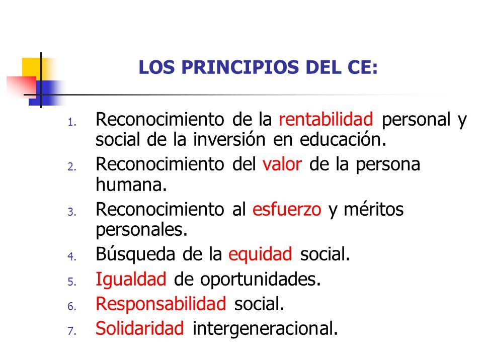 LOS PRINCIPIOS DEL CE: 1. Reconocimiento de la rentabilidad personal y social de la inversión en educación. 2. Reconocimiento del valor de la persona