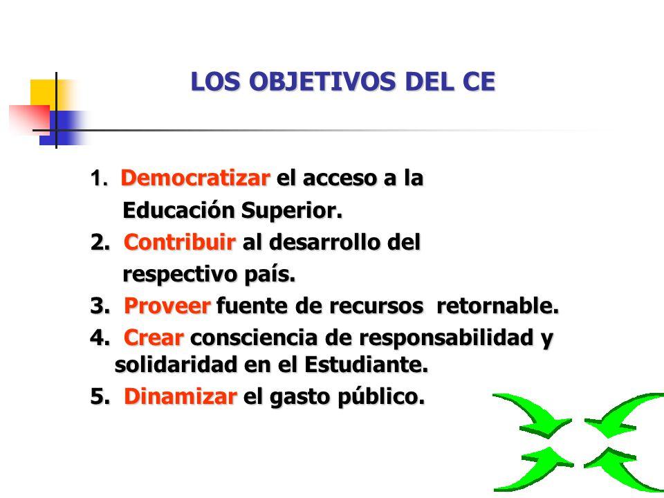 LOS OBJETIVOS DEL CE 1. Democratizar el acceso a la Educación Superior. Educación Superior. 2. Contribuir al desarrollo del respectivo país. respectiv