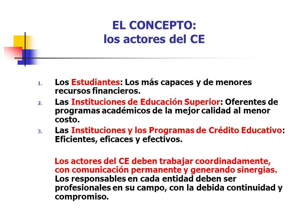 EL CONCEPTO: los actores del CE 1. Los Estudiantes: Los más capaces y de menores recursos financieros. 2. Las Instituciones de Educación Superior: Ofe