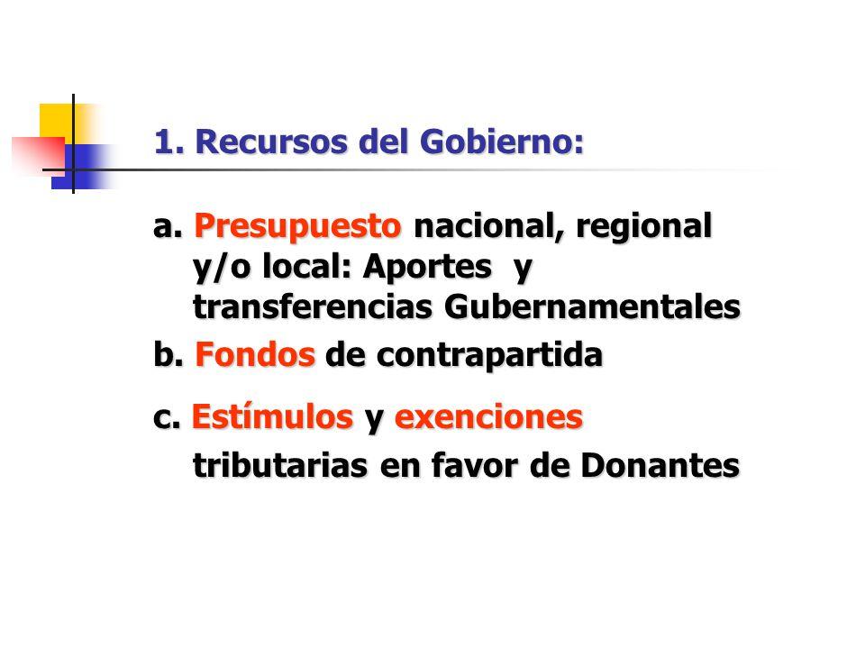 1. Recursos del Gobierno: a. Presupuesto nacional, regional y/o local: Aportes y y/o local: Aportes y transferencias Gubernamentales transferencias Gu