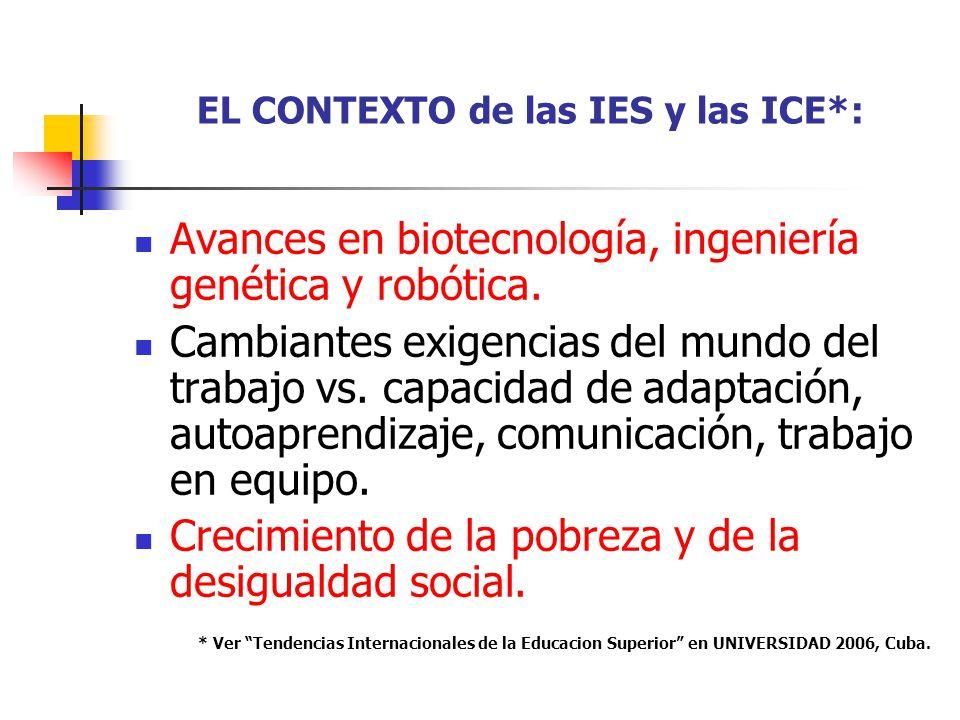 EL CONTEXTO de las IES y las ICE*: Avances en biotecnología, ingeniería genética y robótica. Cambiantes exigencias del mundo del trabajo vs. capacidad