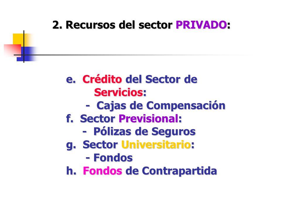 e. Crédito del Sector de Servicios: - Cajas de Compensación f. Sector Previsional: - Pólizas de Seguros g. Sector Universitario: - Fondos h. Fondos de