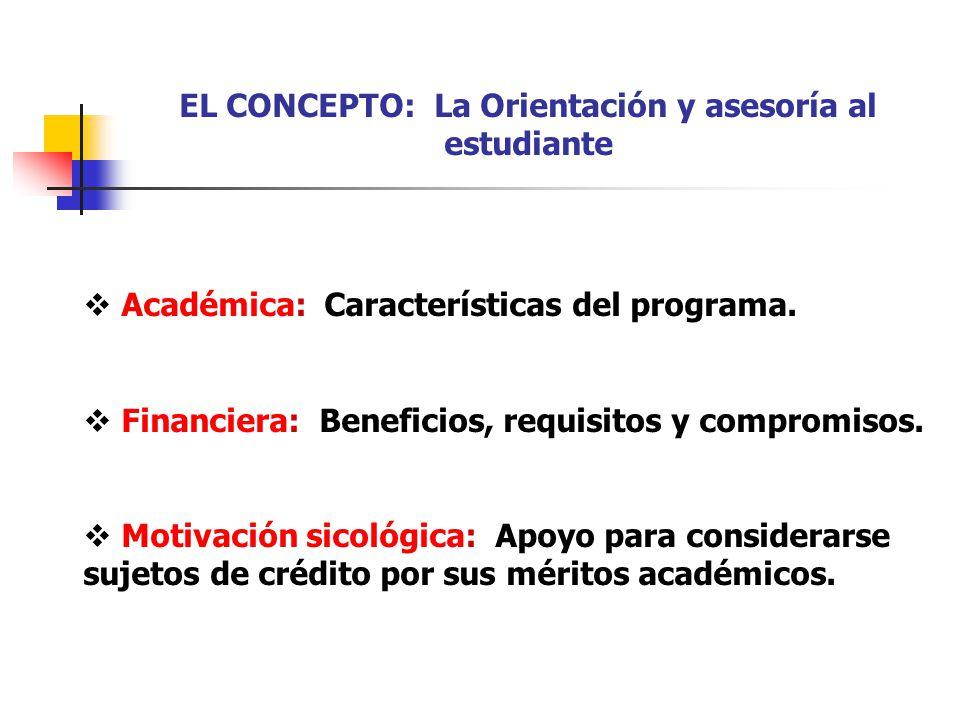 EL CONCEPTO: La Orientación y asesoría al estudiante Académica: Características del programa. Financiera: Beneficios, requisitos y compromisos. Motiva