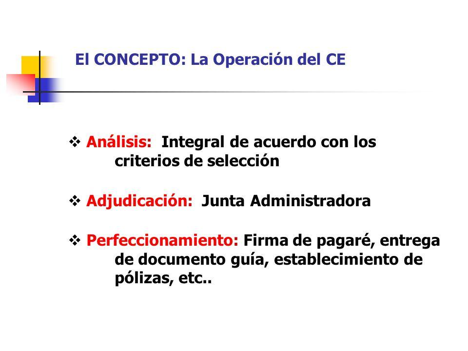 El CONCEPTO: La Operación del CE Análisis: Integral de acuerdo con los criterios de selección Adjudicación: Junta Administradora Perfeccionamiento: Fi