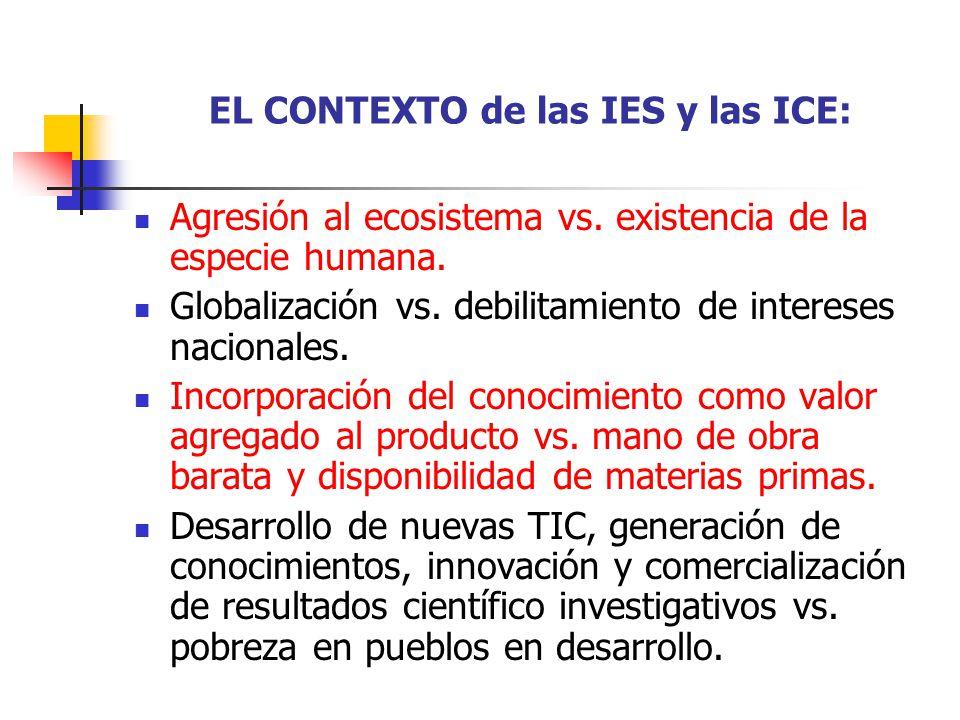 EL CONTEXTO de las IES y las ICE: Agresión al ecosistema vs. existencia de la especie humana. Globalización vs. debilitamiento de intereses nacionales