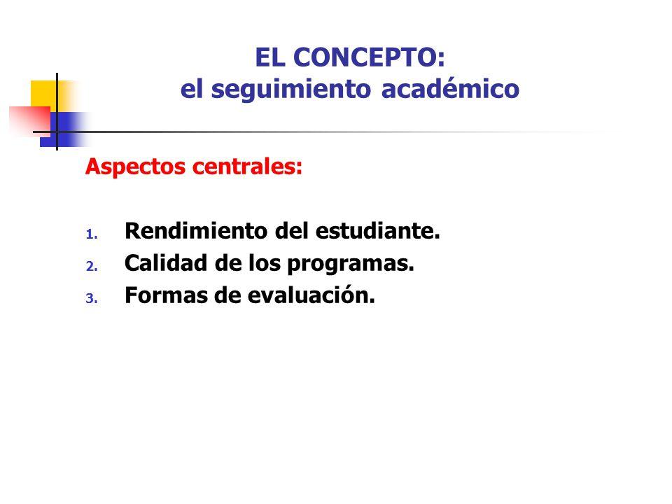 EL CONCEPTO: el seguimiento académico Aspectos centrales: 1. Rendimiento del estudiante. 2. Calidad de los programas. 3. Formas de evaluación.