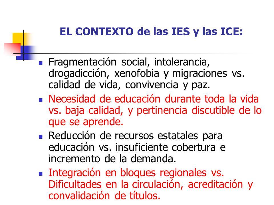 EL CONTEXTO de las IES y las ICE: Fragmentación social, intolerancia, drogadicción, xenofobia y migraciones vs. calidad de vida, convivencia y paz. Ne