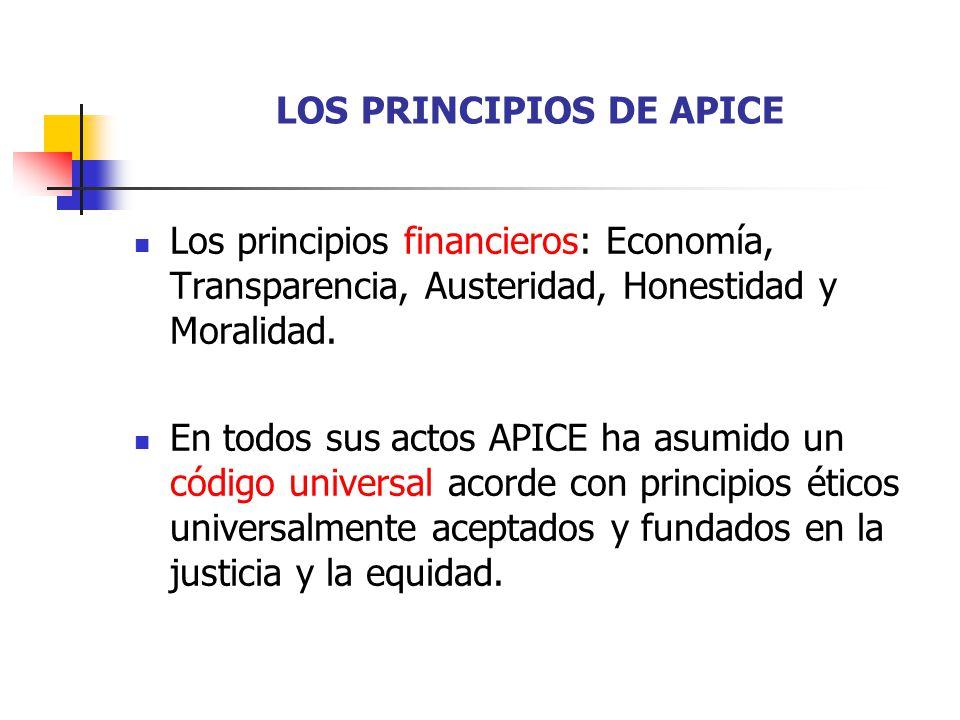 LOS PRINCIPIOS DE APICE Los principios financieros: Economía, Transparencia, Austeridad, Honestidad y Moralidad. En todos sus actos APICE ha asumido u