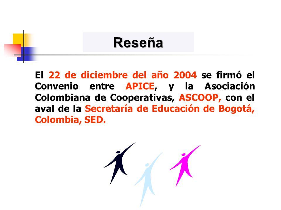 El 22 de diciembre del año 2004 se firmó el Convenio entre APICE, y la Asociación Colombiana de Cooperativas, ASCOOP, con el aval de la Secretaría de