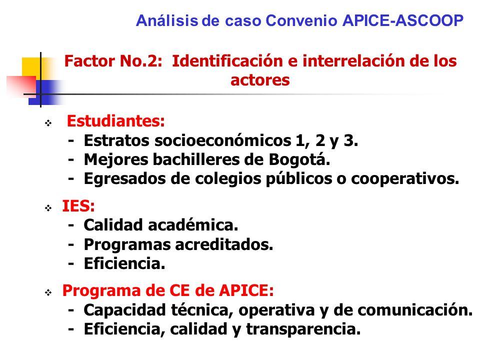 Estudiantes: - Estratos socioeconómicos 1, 2 y 3. - Mejores bachilleres de Bogotá. - Egresados de colegios públicos o cooperativos. IES: - Calidad aca