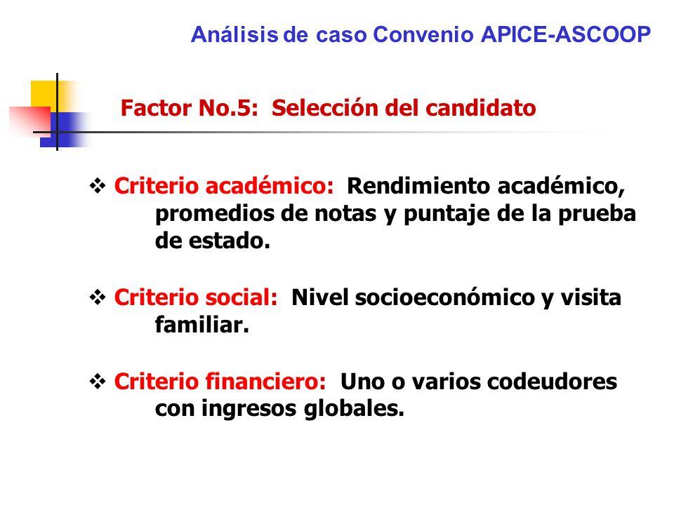 Análisis de caso Convenio APICE-ASCOOP Factor No.5: Selección del candidato Criterio académico: Rendimiento académico, promedios de notas y puntaje de