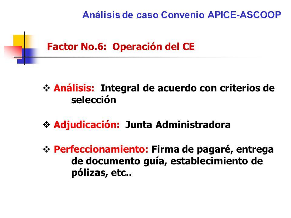 Análisis de caso Convenio APICE-ASCOOP Factor No.6: Operación del CE Análisis: Integral de acuerdo con criterios de selección Adjudicación: Junta Admi