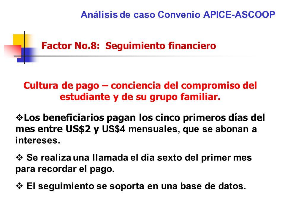 Análisis de caso Convenio APICE-ASCOOP Factor No.8: Seguimiento financiero Cultura de pago – conciencia del compromiso del estudiante y de su grupo fa