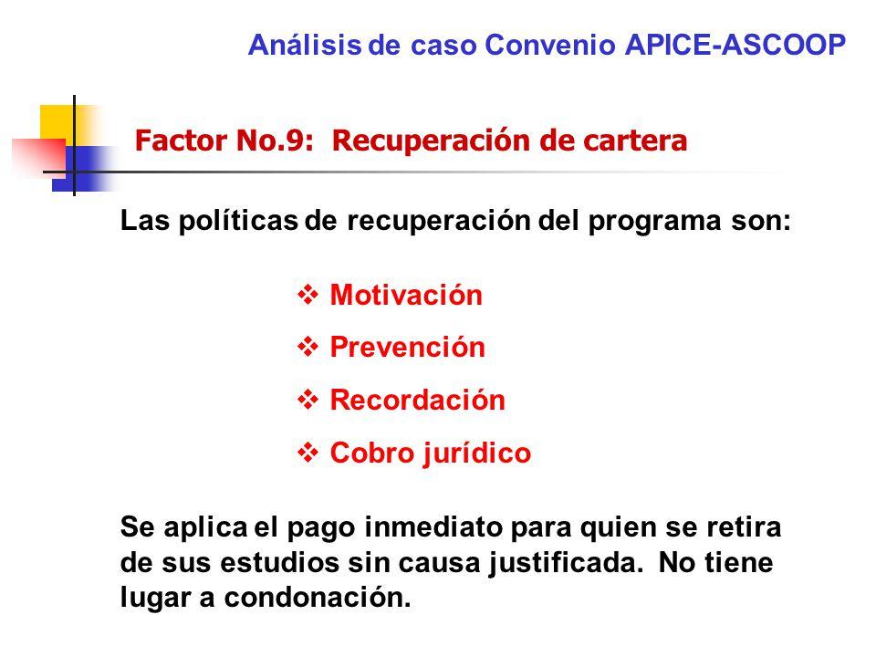 Análisis de caso Convenio APICE-ASCOOP Factor No.9: Recuperación de cartera Las políticas de recuperación del programa son: Motivación Prevención Reco