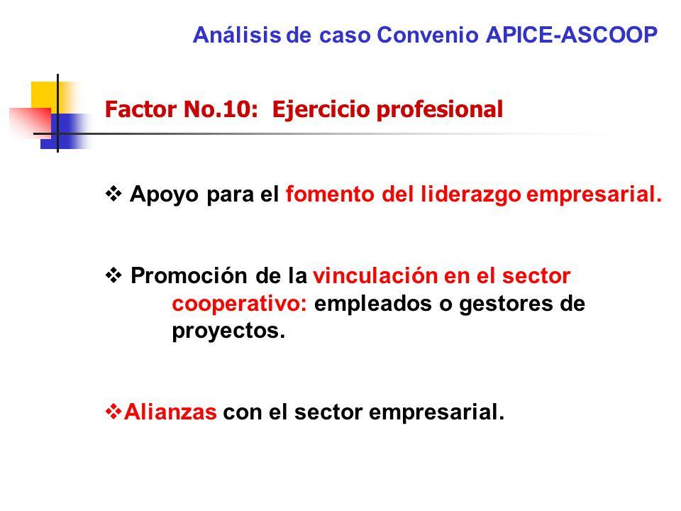 Análisis de caso Convenio APICE-ASCOOP Factor No.10: Ejercicio profesional Apoyo para el fomento del liderazgo empresarial. Promoción de la vinculació