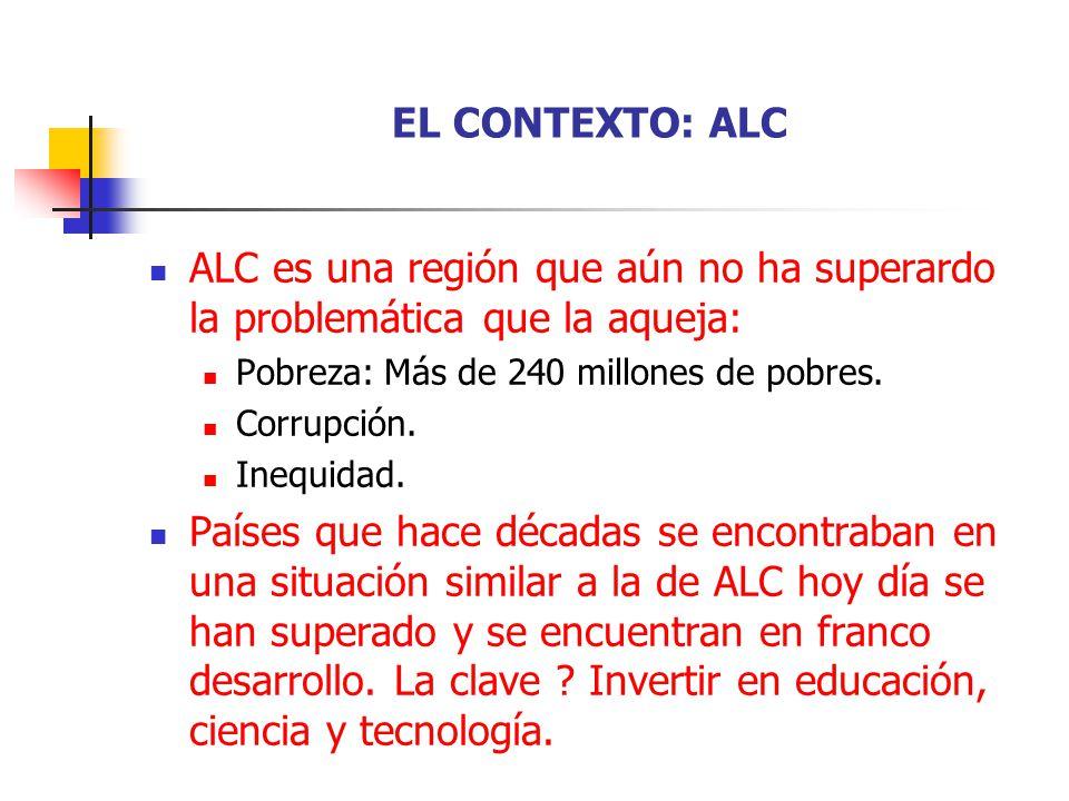 EL CONTEXTO: ALC ALC es una región que aún no ha superardo la problemática que la aqueja: Pobreza: Más de 240 millones de pobres. Corrupción. Inequida