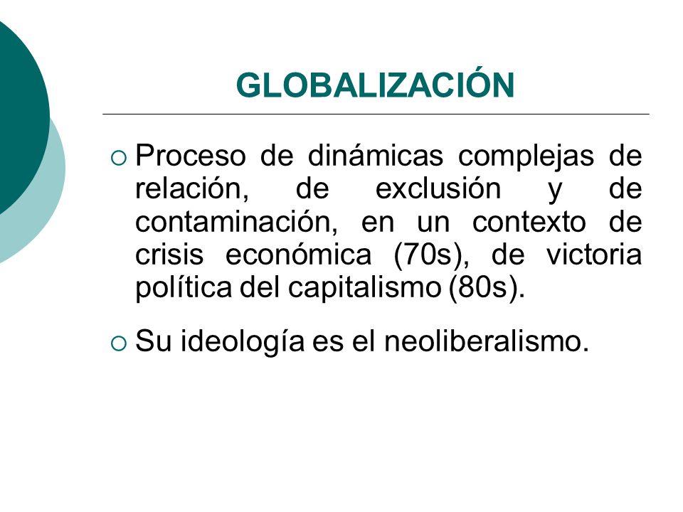 GLOBALIZACIÓN Proceso de dinámicas complejas de relación, de exclusión y de contaminación, en un contexto de crisis económica (70s), de victoria polít