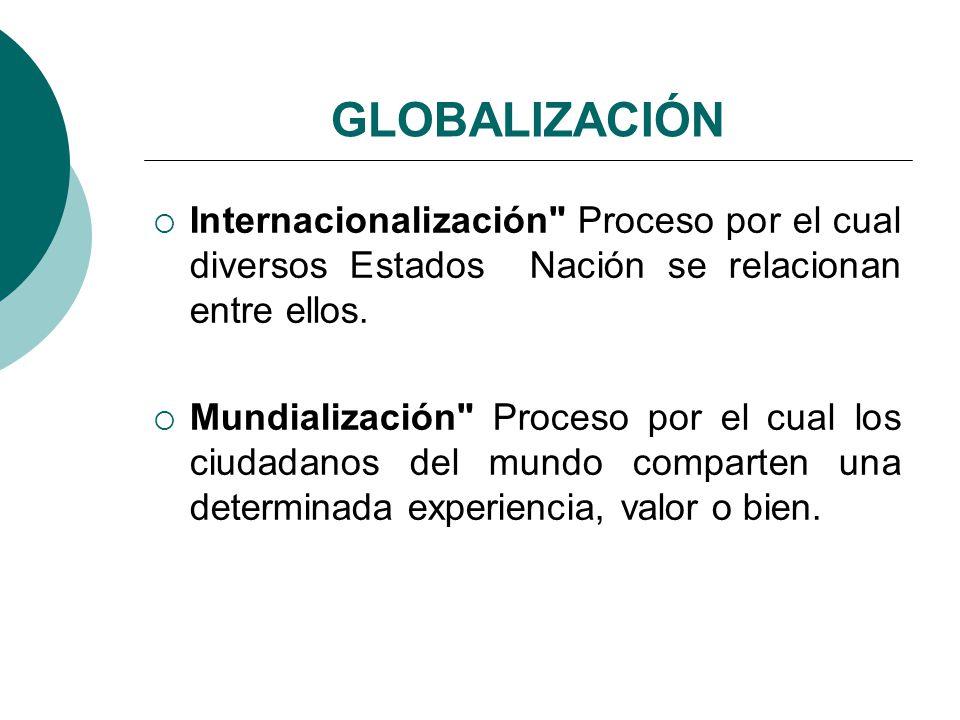 GLOBALIZACIÓN Internacionalización