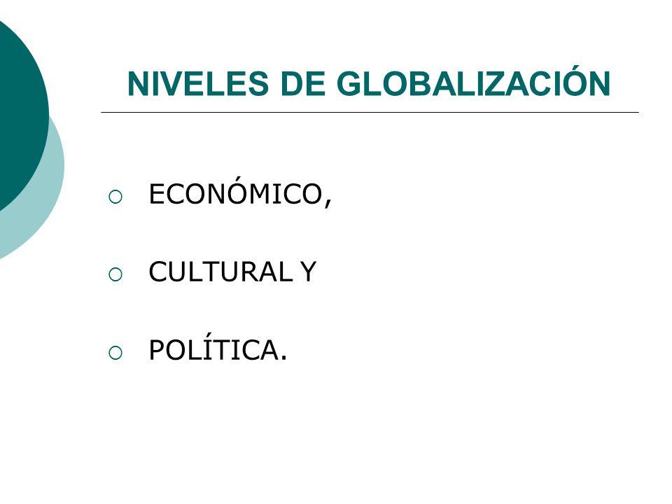 NIVELES DE GLOBALIZACIÓN ECONÓMICO, CULTURAL Y POLÍTICA.
