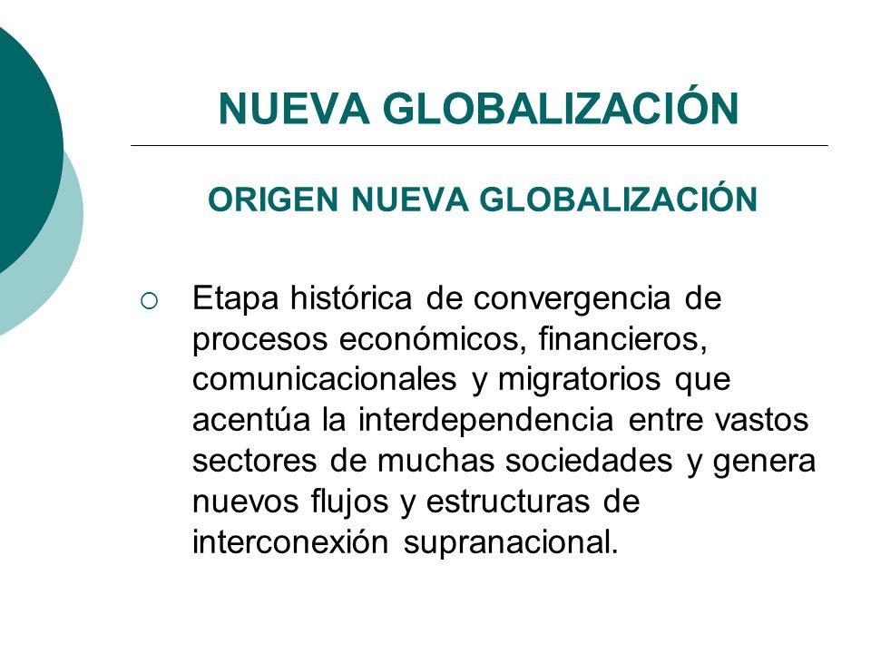 NUEVA GLOBALIZACIÓN ORIGEN NUEVA GLOBALIZACIÓN Etapa histórica de convergencia de procesos económicos, financieros, comunicacionales y migratorios que
