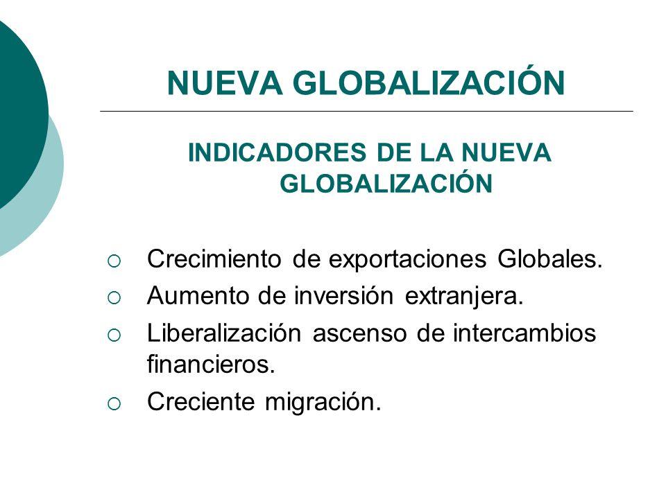NUEVA GLOBALIZACIÓN INDICADORES DE LA NUEVA GLOBALIZACIÓN Crecimiento de exportaciones Globales. Aumento de inversión extranjera. Liberalización ascen