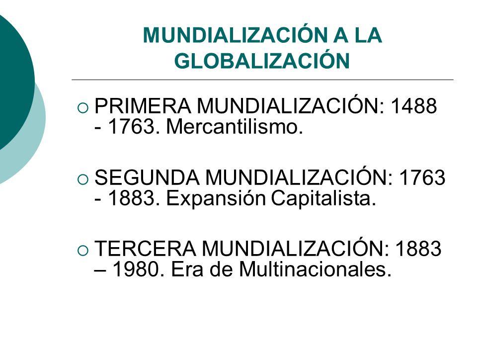 MUNDIALIZACIÓN A LA GLOBALIZACIÓN PRIMERA MUNDIALIZACIÓN: 1488 - 1763. Mercantilismo. SEGUNDA MUNDIALIZACIÓN: 1763 - 1883. Expansión Capitalista. TERC