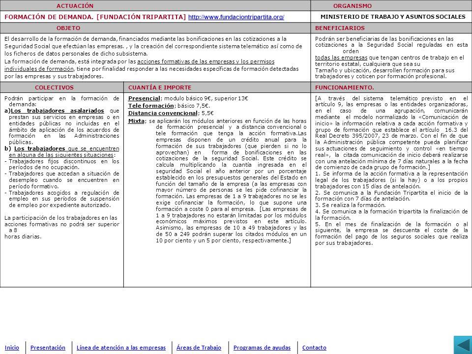 ACTUACIÓN ORGANISMO FORMACIÓN DE DEMANDA. [FUNDACIÓN TRIPARTITA] http://www.fundaciontripartita.org/ http://www.fundaciontripartita.org/ MINISTERIO DE