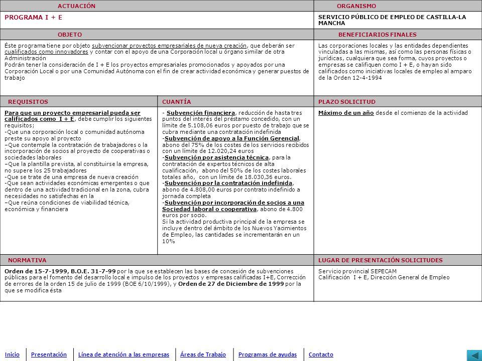 ACTUACIÓN ORGANISMO PROGRAMA I + E SERVICIO PÚBLICO DE EMPLEO DE CASTILLA-LA MANCHA OBJETO BENEFICIARIOS FINALES Éste programa tiene por objeto subven