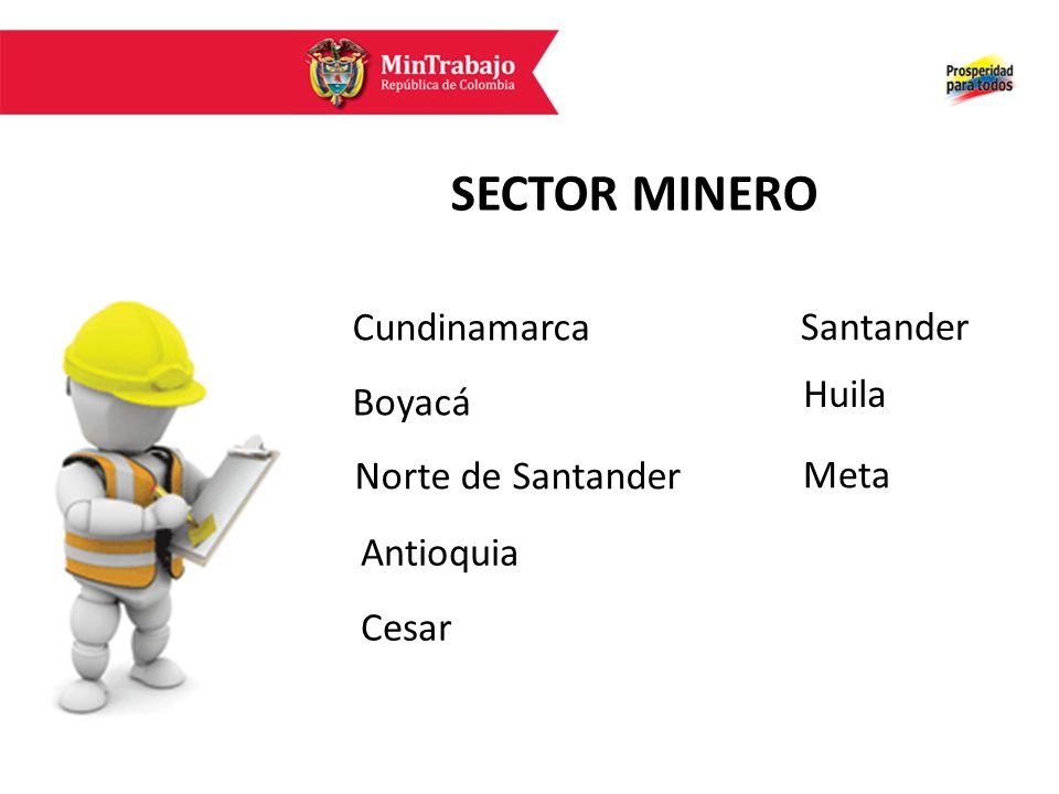 SECTOR MINERO Cundinamarca Boyacá Norte de Santander Antioquia Cesar Santander Huila Meta