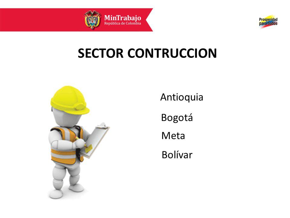 SECTOR CONTRUCCION Antioquia Bogotá Meta Bolívar