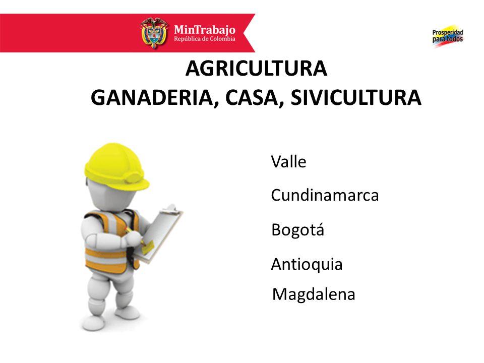 Antioquia Bogotá Cundinamarca AGRICULTURA GANADERIA, CASA, SIVICULTURA Valle Magdalena