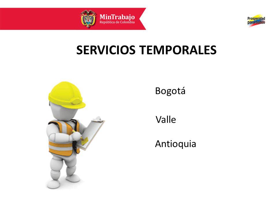 Antioquia Bogotá SERVICIOS TEMPORALES Valle