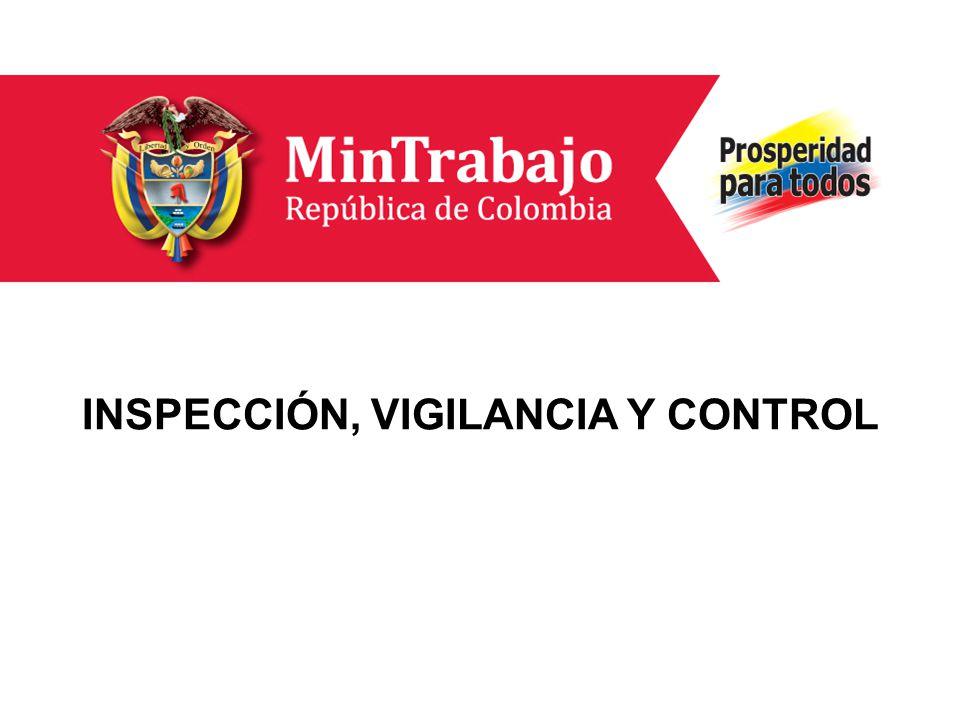 INSPECCIÓN, VIGILANCIA Y CONTROL