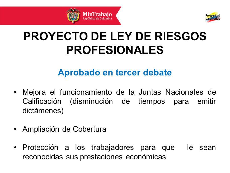 PROYECTO DE LEY DE RIESGOS PROFESIONALES Aprobado en tercer debate Mejora el funcionamiento de la Juntas Nacionales de Calificación (disminución de tiempos para emitir dictámenes) Ampliación de Cobertura Protección a los trabajadores para que le sean reconocidas sus prestaciones económicas