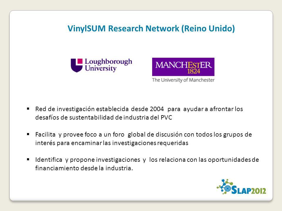 VinylSUM Research Network (Reino Unido) Red de investigación establecida desde 2004 para ayudar a afrontar los desafíos de sustentabilidad de industri