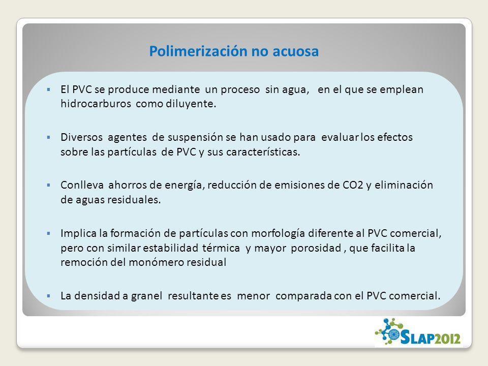 El PVC se produce mediante un proceso sin agua, en el que se emplean hidrocarburos como diluyente. Diversos agentes de suspensión se han usado para ev