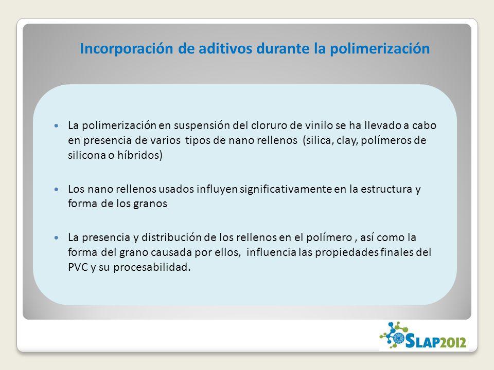 La polimerización en suspensión del cloruro de vinilo se ha llevado a cabo en presencia de varios tipos de nano rellenos (silica, clay, polímeros de silicona o híbridos) Los nano rellenos usados influyen significativamente en la estructura y forma de los granos La presencia y distribución de los rellenos en el polímero, así como la forma del grano causada por ellos, influencia las propiedades finales del PVC y su procesabilidad.