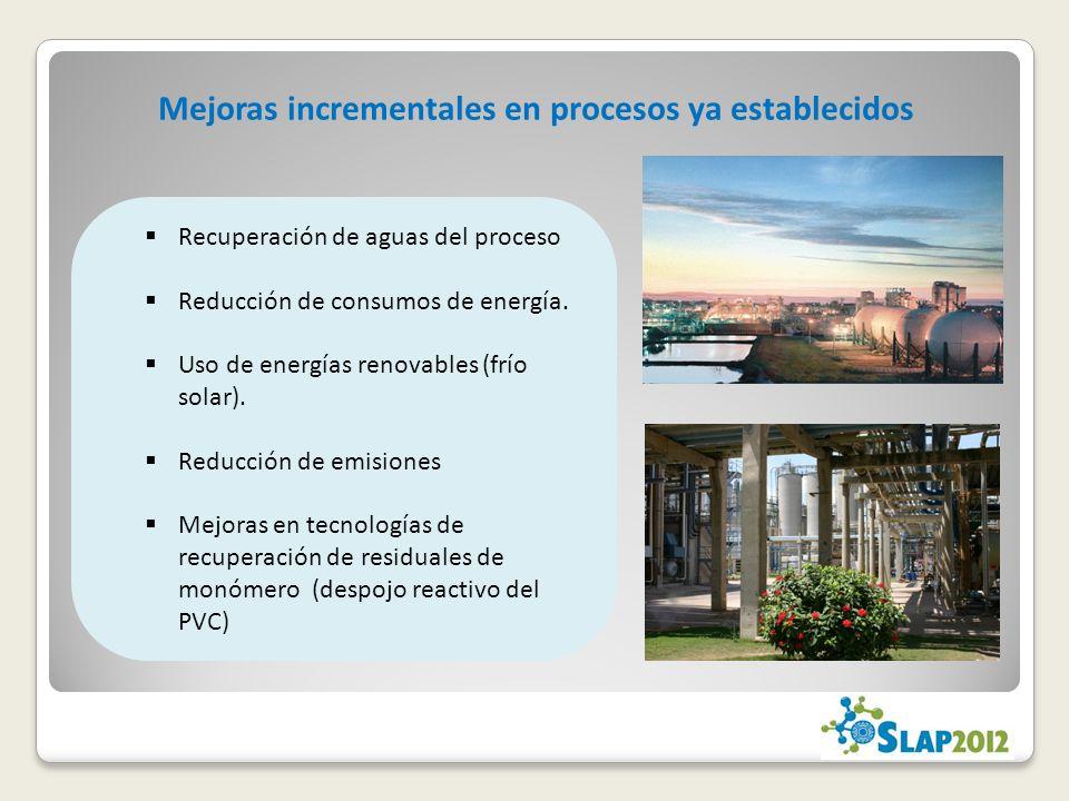 Recuperación de aguas del proceso Reducción de consumos de energía. Uso de energías renovables (frío solar). Reducción de emisiones Mejoras en tecnolo