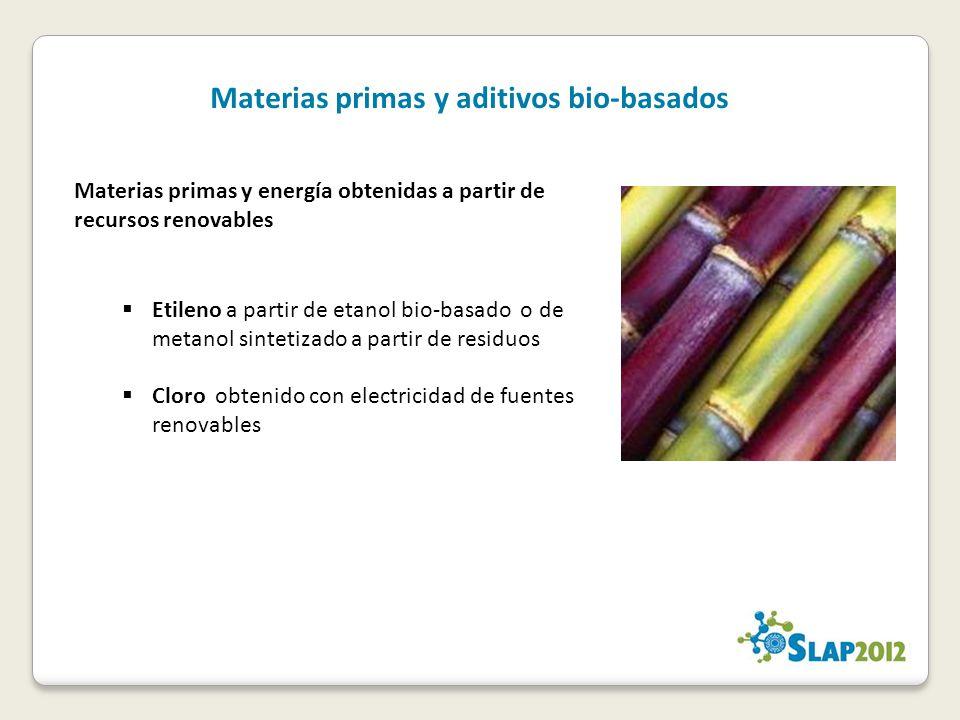 Materias primas y aditivos bio-basados Materias primas y energía obtenidas a partir de recursos renovables Etileno a partir de etanol bio-basado o de metanol sintetizado a partir de residuos Cloro obtenido con electricidad de fuentes renovables
