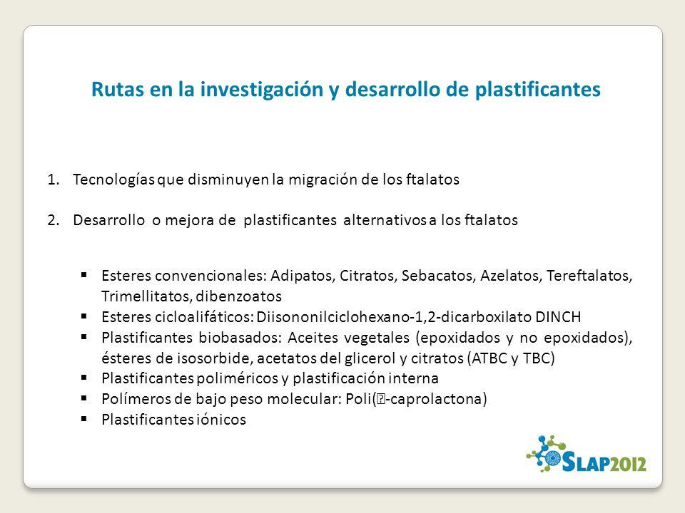 Rutas en la investigación y desarrollo de plastificantes 1.Tecnologías que disminuyen la migración de los ftalatos 2.Desarrollo o mejora de plastificantes alternativos a los ftalatos Esteres convencionales: Adipatos, Citratos, Sebacatos, Azelatos, Tereftalatos, Trimellitatos, dibenzoatos Esteres cicloalifáticos: Diisononilciclohexano-1,2-dicarboxilato DINCH Plastificantes biobasados: Aceites vegetales (epoxidados y no epoxidados), ésteres de isosorbide, acetatos del glicerol y citratos (ATBC y TBC) Plastificantes poliméricos y plastificación interna Polímeros de bajo peso molecular: Poli( -caprolactona) Plastificantes iónicos