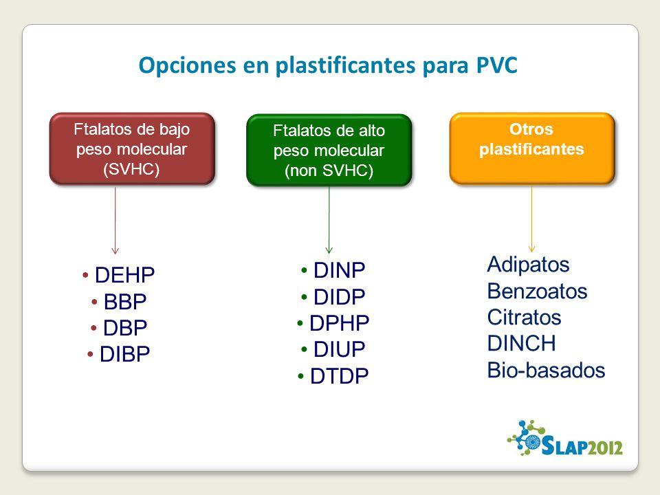 DEHP BBP DBP DIBP DINP DIDP DPHP DIUP DTDP Adipatos Benzoatos Citratos DINCH Bio-basados Otros plastificantes Ftalatos de bajo peso molecular (SVHC) Ftalatos de bajo peso molecular (SVHC) Ftalatos de alto peso molecular (non SVHC) Ftalatos de alto peso molecular (non SVHC) Opciones en plastificantes para PVC
