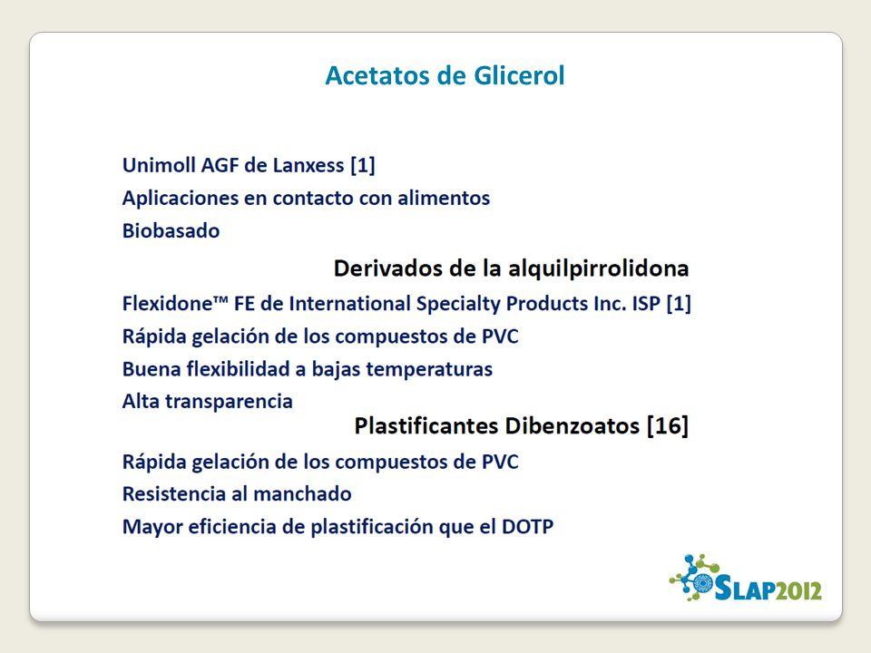 Acetatos de Glicerol