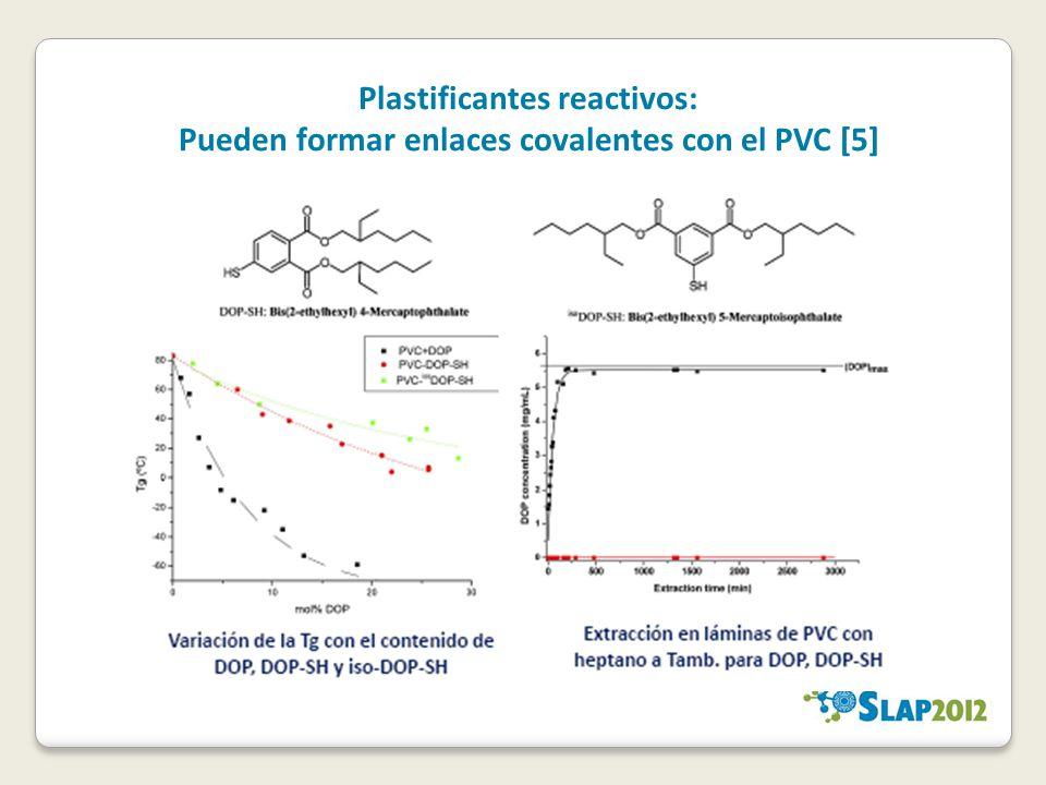 Plastificantes reactivos: Pueden formar enlaces covalentes con el PVC [5]