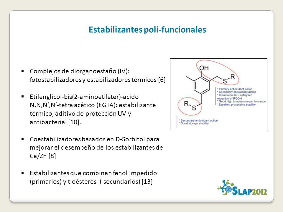Complejos de diorganoestaño (IV): fotostabilizadores y estabilizadores térmicos [6] Etilenglicol-bis(2-aminoetileter)-ácido N,N,N,N-tetra acético (EGTA): estabilizante térmico, aditivo de protección UV y antibacterial [10].
