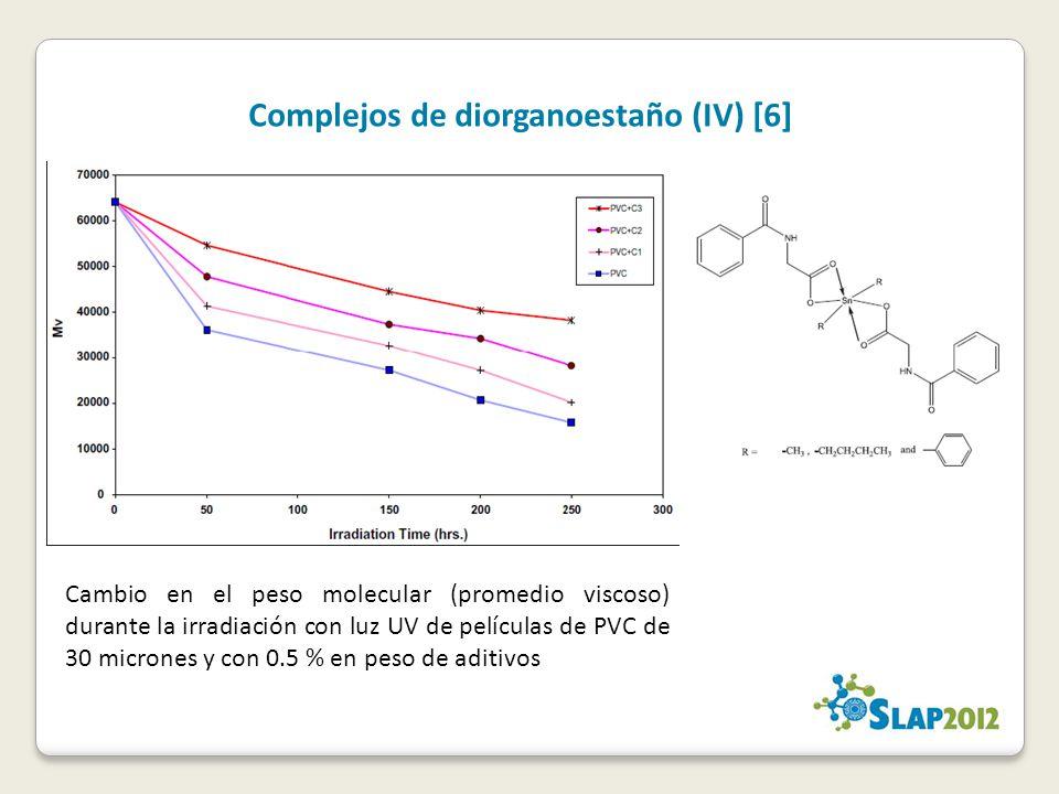 Complejos de diorganoestaño (IV) [6] Cambio en el peso molecular (promedio viscoso) durante la irradiación con luz UV de películas de PVC de 30 micrones y con 0.5 % en peso de aditivos