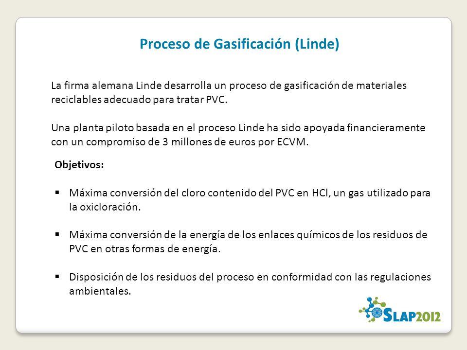 Proceso de Gasificación (Linde) La firma alemana Linde desarrolla un proceso de gasificación de materiales reciclables adecuado para tratar PVC. Una p